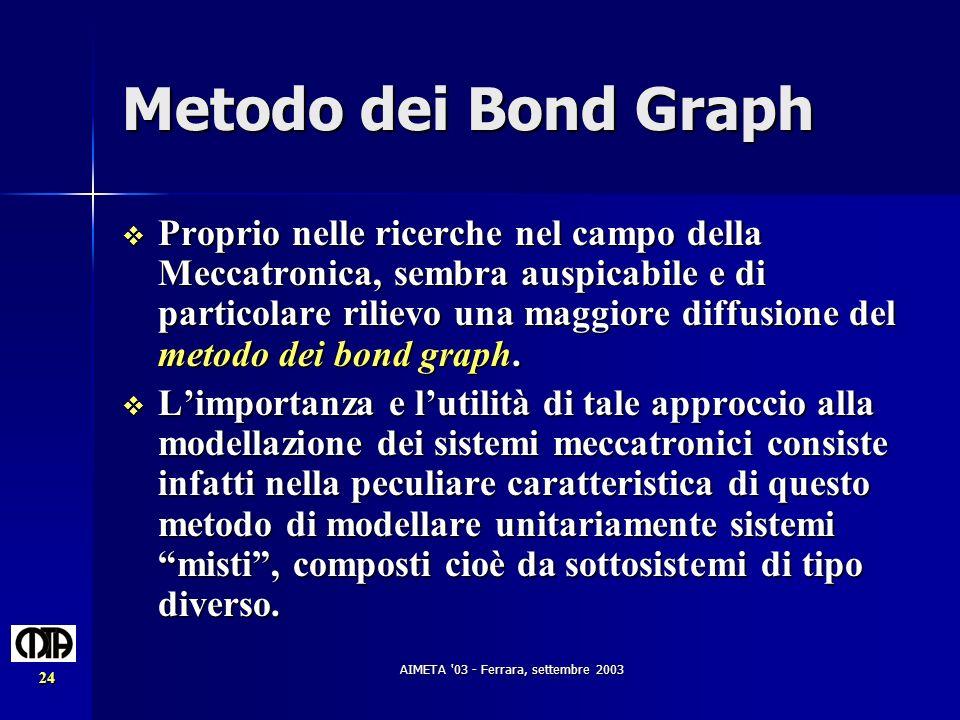 AIMETA '03 - Ferrara, settembre 2003 24 Metodo dei Bond Graph Proprio nelle ricerche nel campo della Meccatronica, sembra auspicabile e di particolare