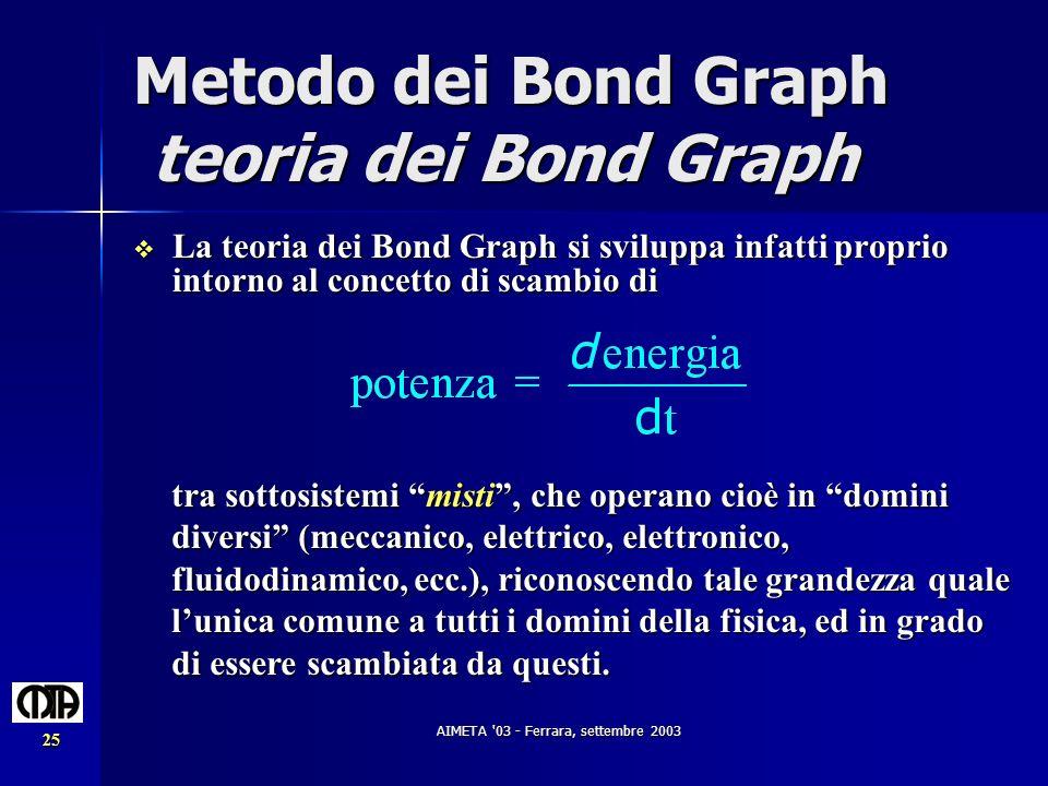 AIMETA '03 - Ferrara, settembre 2003 25 Metodo dei Bond Graph teoria dei Bond Graph La teoria dei Bond Graph si sviluppa infatti proprio intorno al co