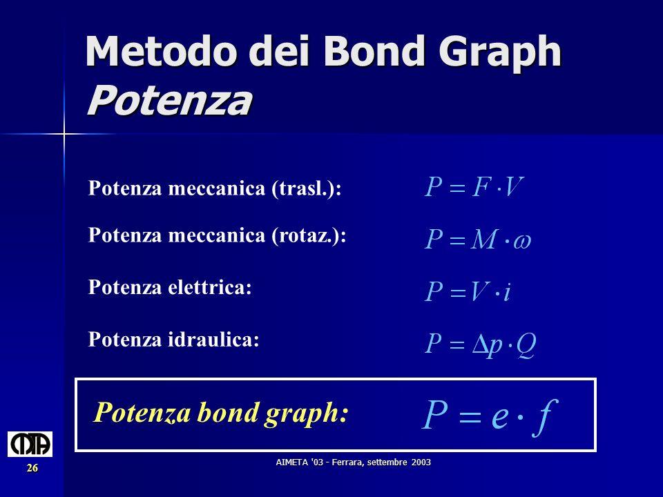AIMETA '03 - Ferrara, settembre 2003 26 Metodo dei Bond Graph Potenza Potenza meccanica (trasl.): Potenza meccanica (rotaz.): Potenza elettrica: Poten