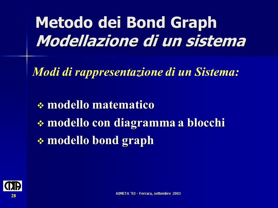 AIMETA '03 - Ferrara, settembre 2003 28 Metodo dei Bond Graph Modellazione di un sistema Modi di rappresentazione di un Sistema: modello matematico mo