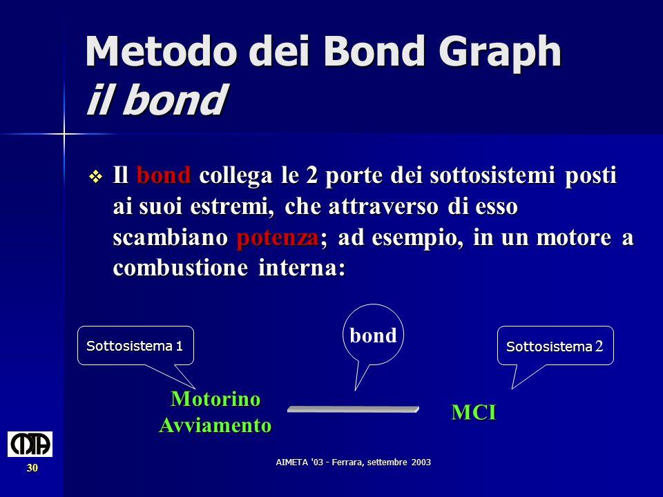AIMETA '03 - Ferrara, settembre 2003 30 Metodo dei Bond Graph il bond Il bond collega le 2 porte dei sottosistemi posti ai suoi estremi, che attravers