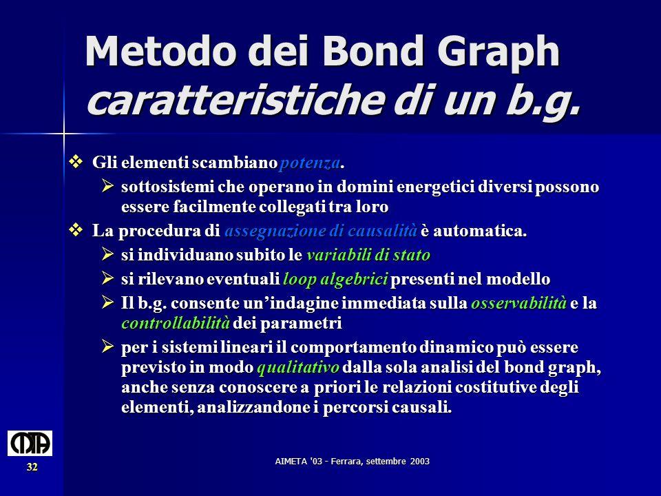 AIMETA '03 - Ferrara, settembre 2003 32 Gli elementi scambiano potenza. Gli elementi scambiano potenza. sottosistemi che operano in domini energetici