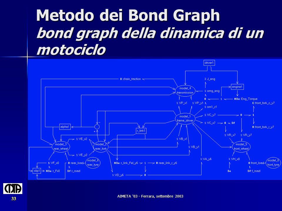 AIMETA '03 - Ferrara, settembre 2003 33 Metodo dei Bond Graph bond graph della dinamica di un motociclo