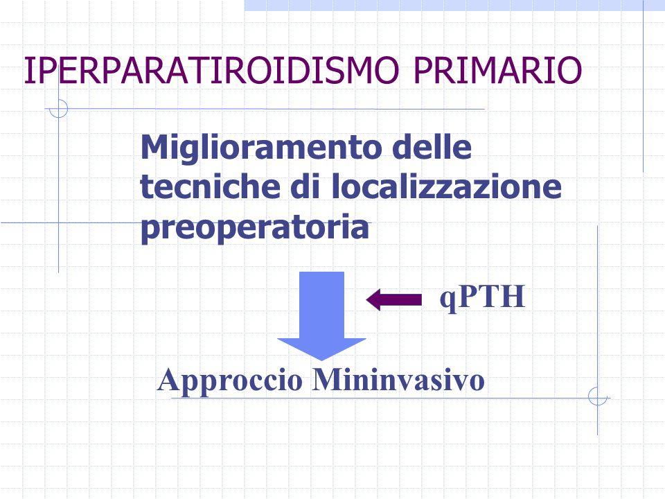 IPERPARATIROIDISMO PRIMARIO Miglioramento delle tecniche di localizzazione preoperatoria qPTH Approccio Mininvasivo