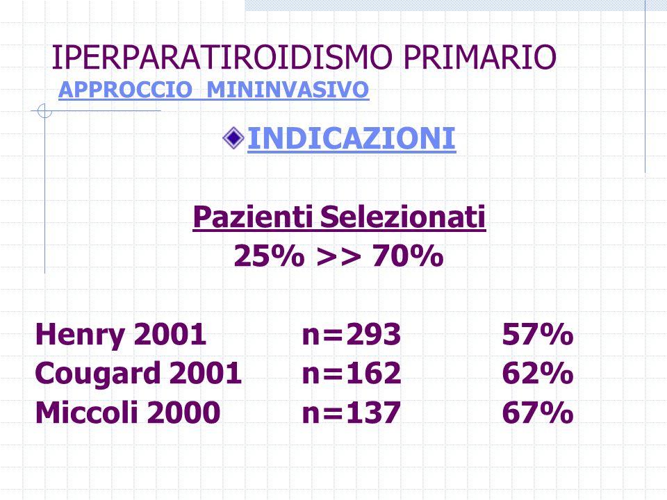 IPERPARATIROIDISMO PRIMARIO APPROCCIO MININVASIVO INDICAZIONI Pazienti Selezionati 25% >> 70% Henry 2001n=29357% Cougard 2001n=16262% Miccoli 2000n=13