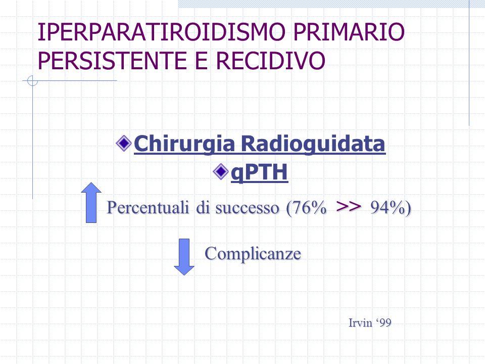 IPERPARATIROIDISMO PRIMARIO PERSISTENTE E RECIDIVO Chirurgia Radioguidata qPTH Percentuali di successo (76% >> 94%) Complicanze Irvin 99