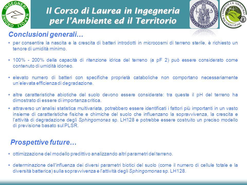 Il Corso di Laurea in Ingegneria per lAmbiente ed il Territorio per consentire la nascita e la crescita di batteri introdotti in microcosmi di terreno