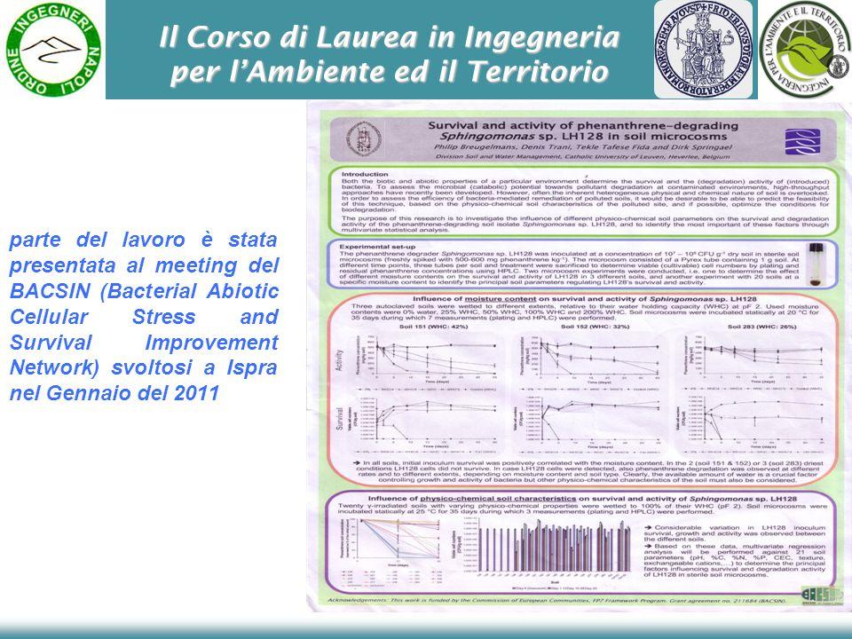 Il Corso di Laurea in Ingegneria per lAmbiente ed il Territorio parte del lavoro è stata presentata al meeting del BACSIN (Bacterial Abiotic Cellular