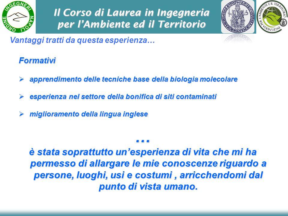 Il Corso di Laurea in Ingegneria per lAmbiente ed il Territorio Vantaggi tratti da questa esperienza… Formativi apprendimento delle tecniche base dell