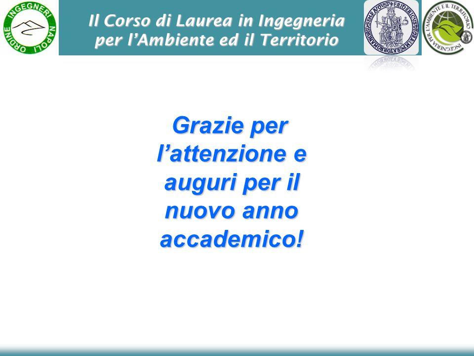 Il Corso di Laurea in Ingegneria per lAmbiente ed il Territorio Grazie per lattenzione e auguri per il nuovo anno accademico! Grazie per lattenzione e