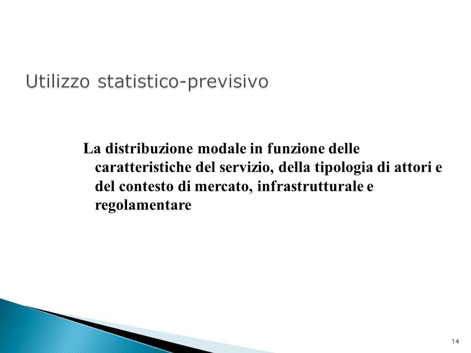 La distribuzione modale in funzione delle caratteristiche del servizio, della tipologia di attori e del contesto di mercato, infrastrutturale e regola