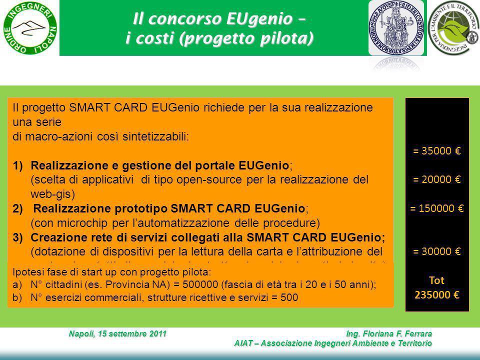 Il concorso EUgenio – i costi (progetto pilota) Napoli, 15 settembre 2011 Ing. Floriana F. Ferrara AIAT – Associazione Ingegneri Ambiente e Territorio