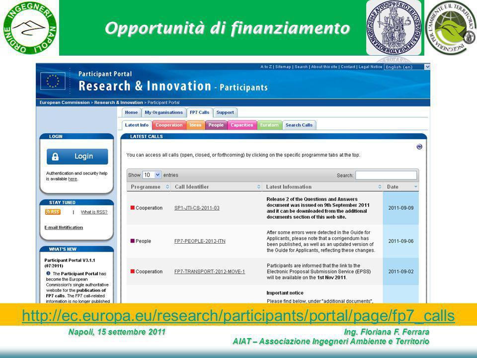 Opportunità di finanziamento Napoli, 15 settembre 2011 Ing.