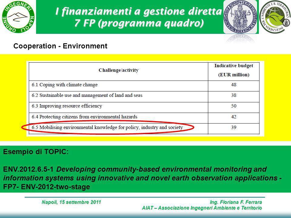 I finanziamenti a gestione diretta 7 FP (programma quadro) Napoli, 15 settembre 2011 Ing. Floriana F. Ferrara AIAT – Associazione Ingegneri Ambiente e