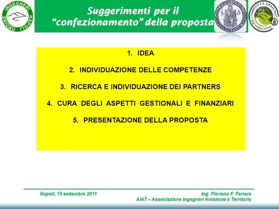 Suggerimenti per il confezionamento della proposta Napoli, 15 settembre 2011 Ing.