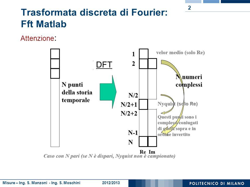 Misure – Ing. S. Manzoni - Ing. S. Moschini 2012/2013 2 Attenzione : DFT Trasformata discreta di Fourier: Fft Matlab