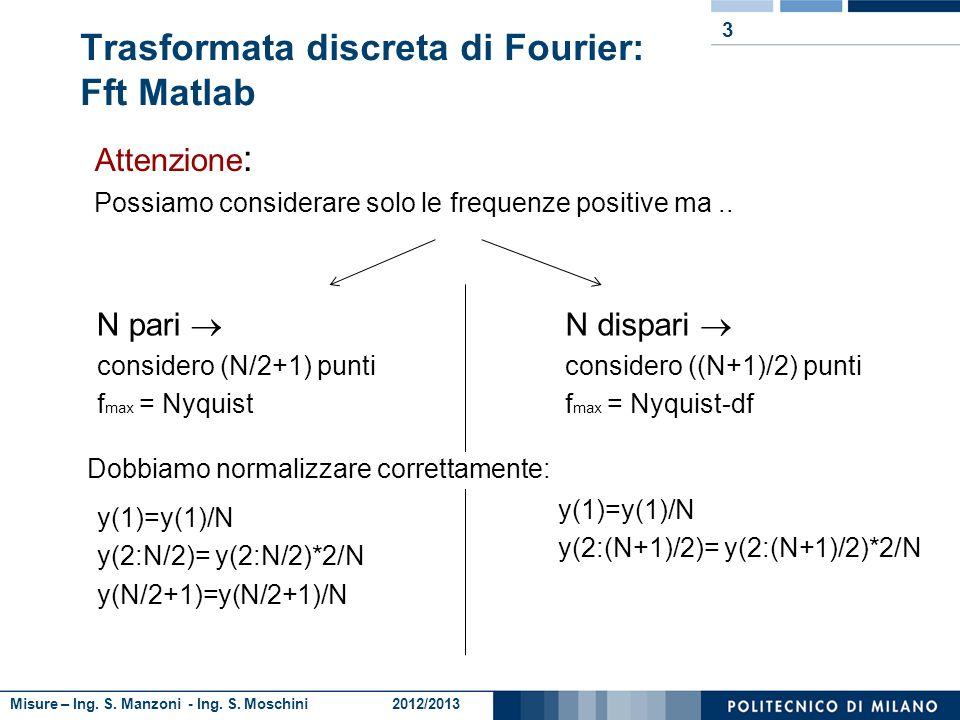 Misure – Ing. S. Manzoni - Ing. S. Moschini 2012/2013 3 Attenzione : Possiamo considerare solo le frequenze positive ma.. Trasformata discreta di Four