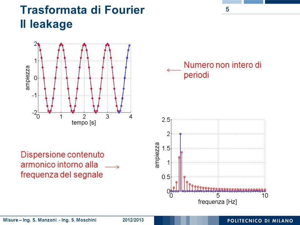 Misure – Ing. S. Manzoni - Ing. S. Moschini 2012/2013 5 Trasformata di Fourier Il leakage Dispersione contenuto armonico intorno alla frequenza del se