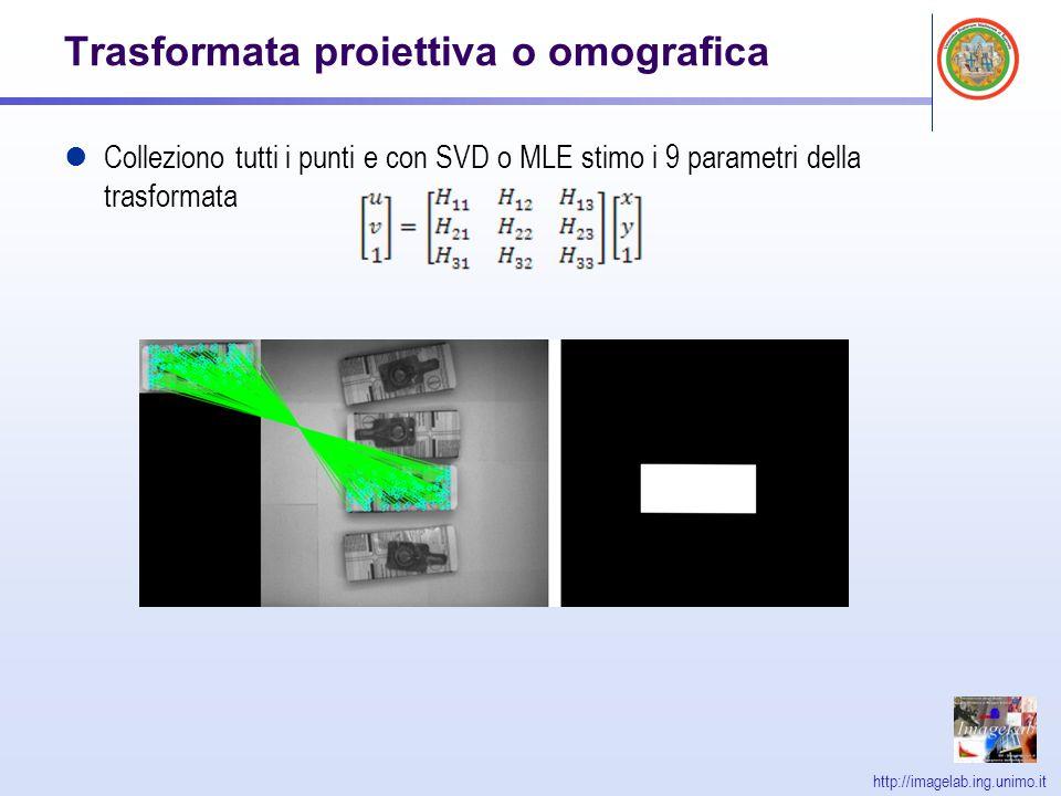http://imagelab.ing.unimo.it Trasformata proiettiva o omografica Colleziono tutti i punti e con SVD o MLE stimo i 9 parametri della trasformata