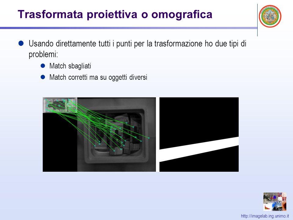 http://imagelab.ing.unimo.it Trasformata proiettiva o omografica Usando direttamente tutti i punti per la trasformazione ho due tipi di problemi: Match sbagliati Match corretti ma su oggetti diversi