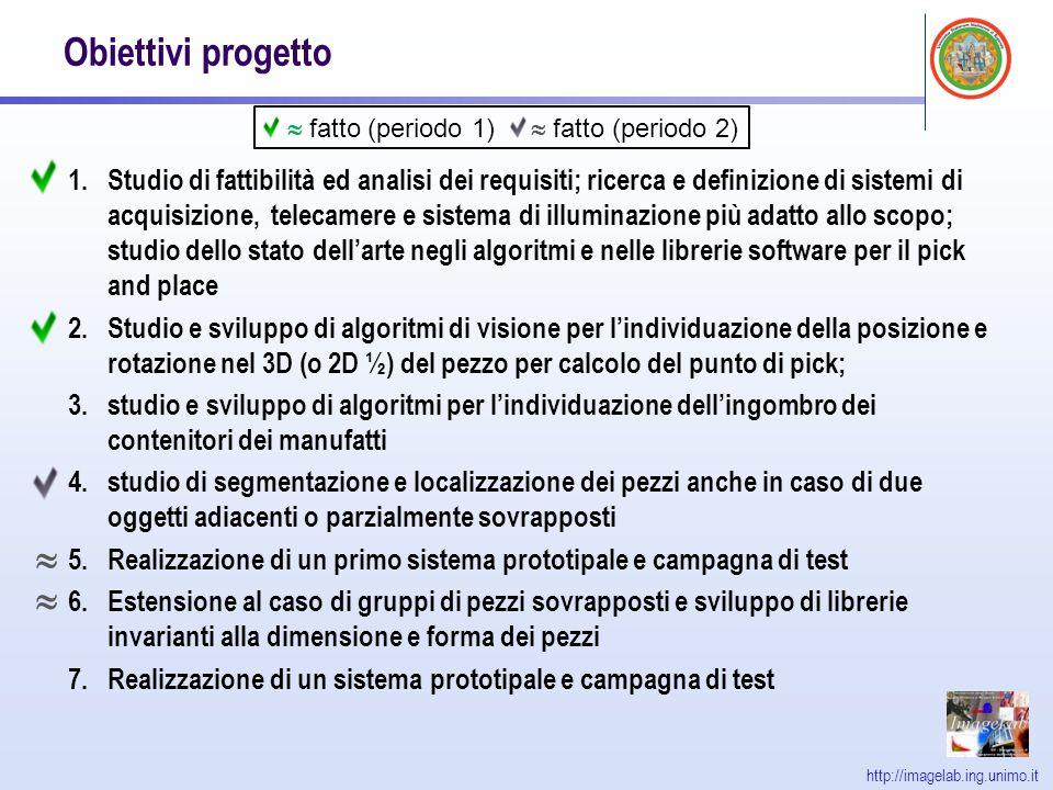 http://imagelab.ing.unimo.it Obiettivi progetto 1.Studio di fattibilità ed analisi dei requisiti; ricerca e definizione di sistemi di acquisizione, te