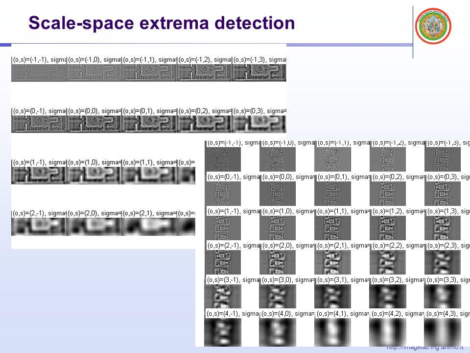 http://imagelab.ing.unimo.it Ricerca massimi nello scale-space Oltre a cercare i massimi in un intorno Elimino i punti con basso contrasto Elimino i punti sugli edge
