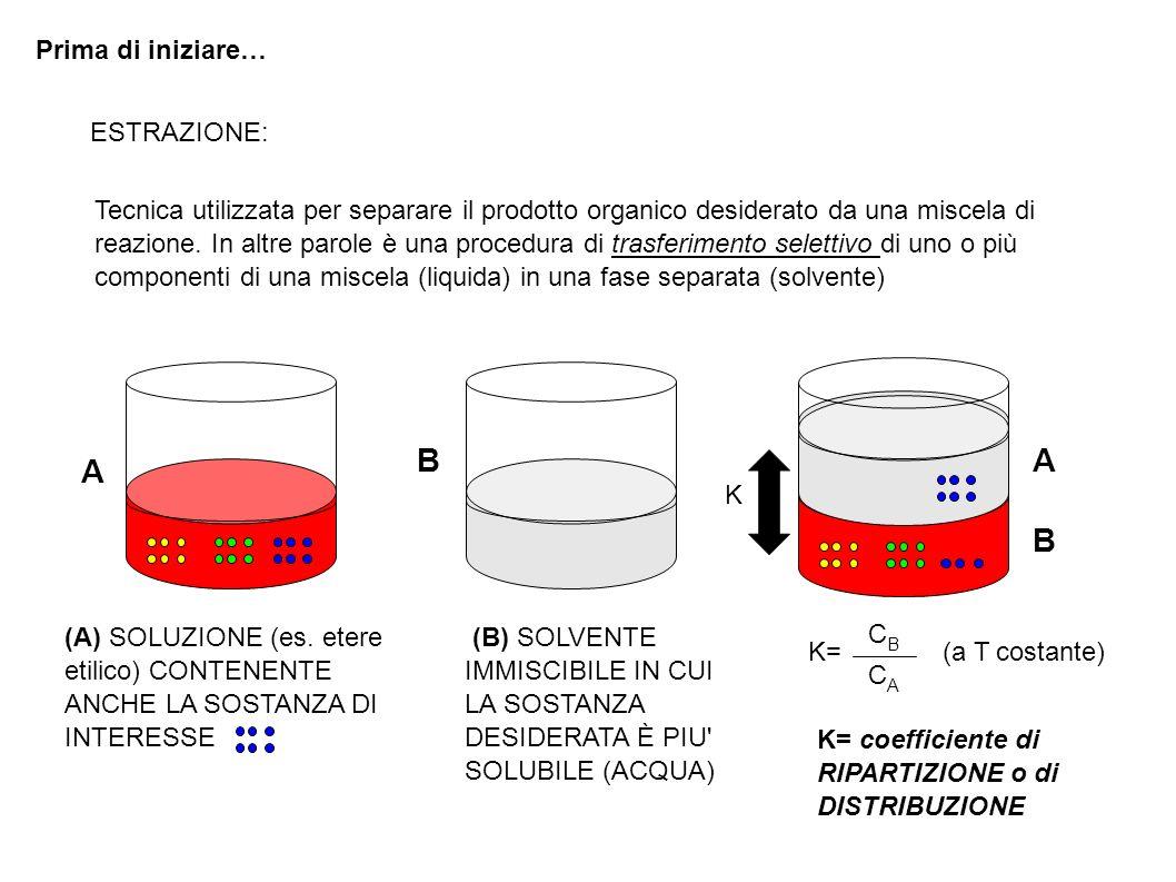 COMPOSTI ORGANICI: sono per lo piu solubili in solventi organici.