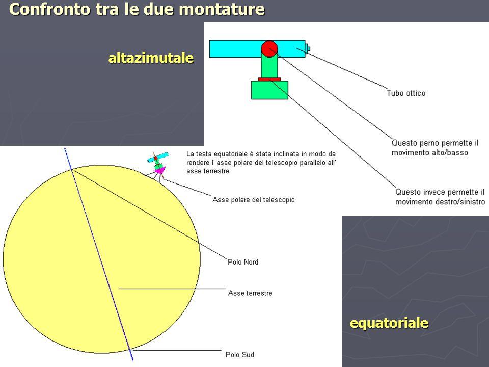 Confronto tra le due montature equatoriale equatoriale altazimutale altazimutale