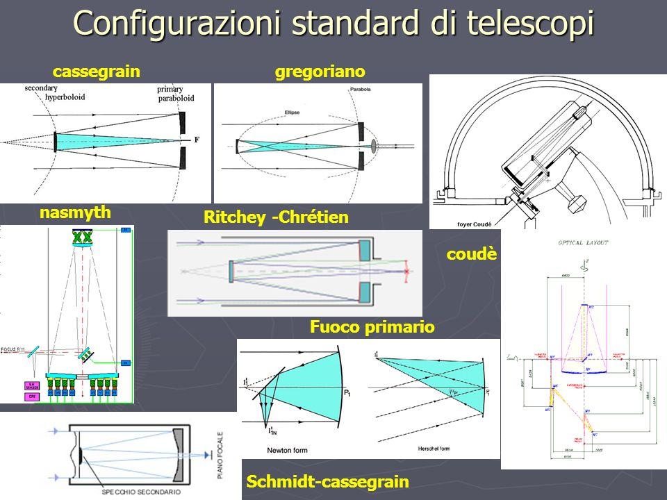 Configurazioni standard di telescopi cassegrain nasmyth gregoriano coudè Ritchey -Chrétien Fuoco primario Schmidt-cassegrain