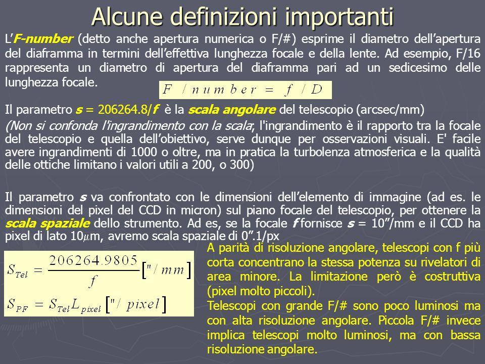 Alcune definizioni importanti LF-number (detto anche apertura numerica o F/#) esprime il diametro dellapertura del diaframma in termini delleffettiva