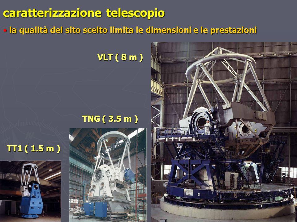 caratterizzazione telescopio la qualità del sito scelto limita le dimensioni e le prestazioni la qualità del sito scelto limita le dimensioni e le pre
