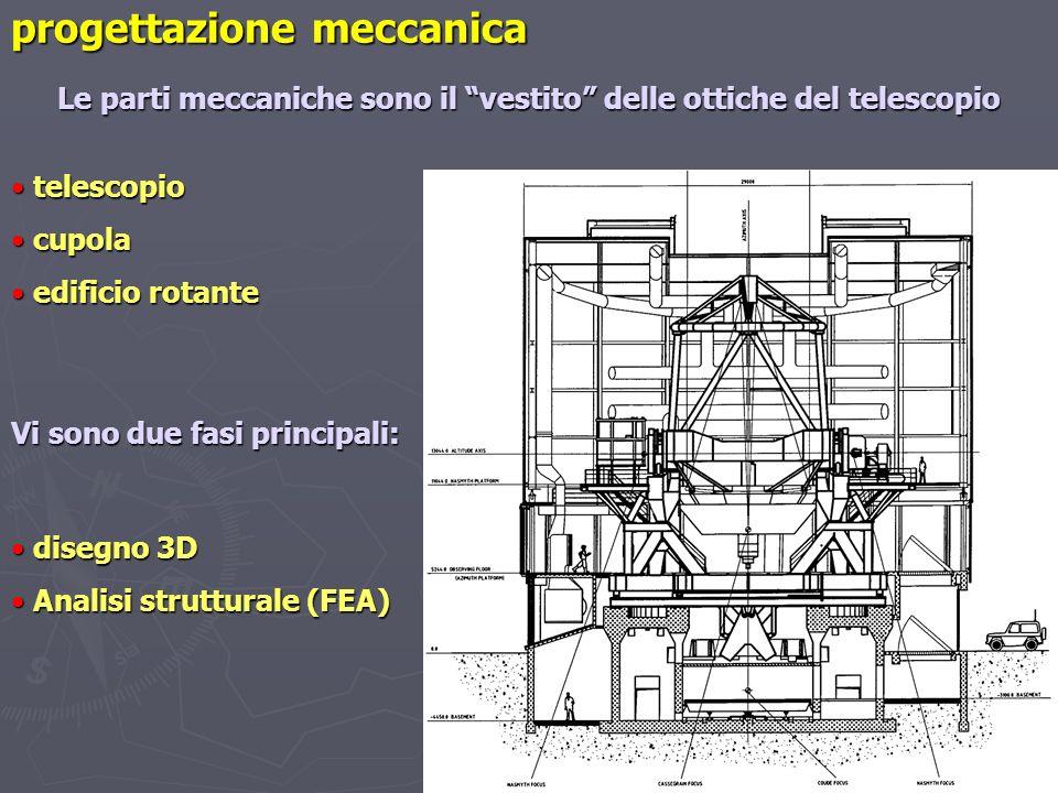 progettazione meccanica Le parti meccaniche sono il vestito delle ottiche del telescopio Vi sono due fasi principali: cupola cupola disegno 3D disegno