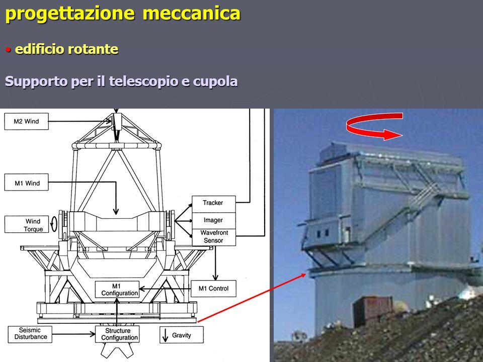progettazione meccanica edificio rotante edificio rotante Supporto per il telescopio e cupola