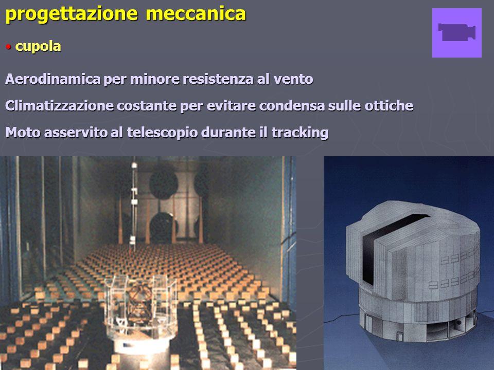progettazione meccanica cupola cupola Aerodinamica per minore resistenza al vento Climatizzazione costante per evitare condensa sulle ottiche Moto ass