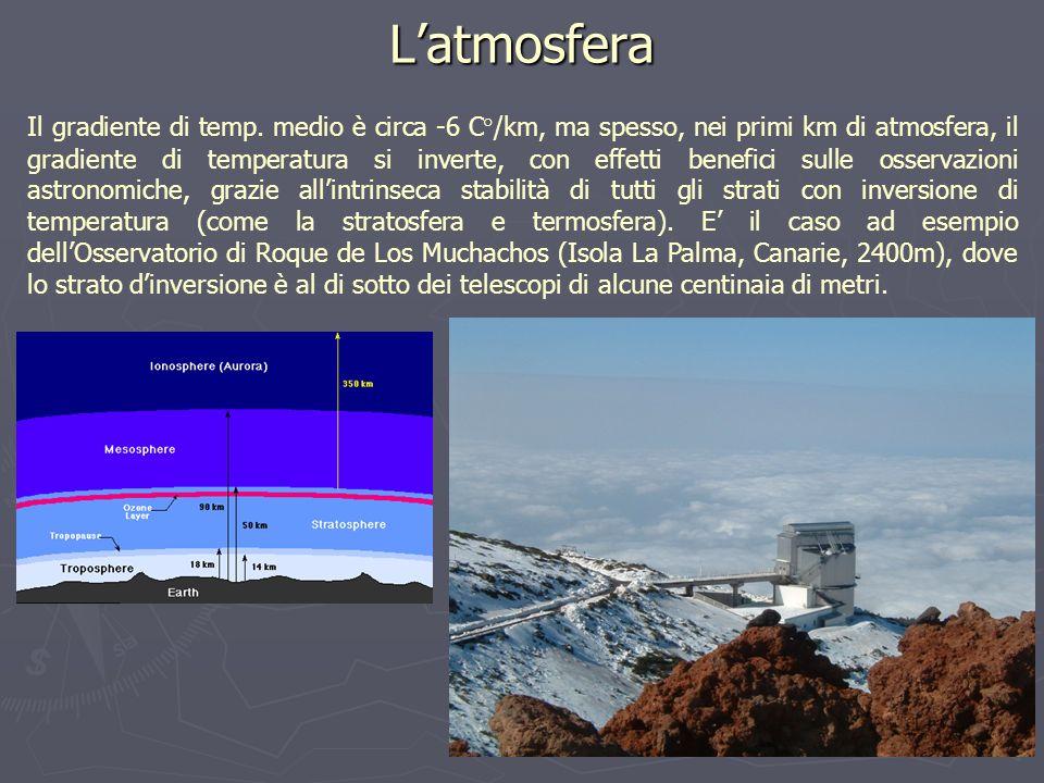 Latmosfera Il gradiente di temp. medio è circa -6 C°/km, ma spesso, nei primi km di atmosfera, il gradiente di temperatura si inverte, con effetti ben