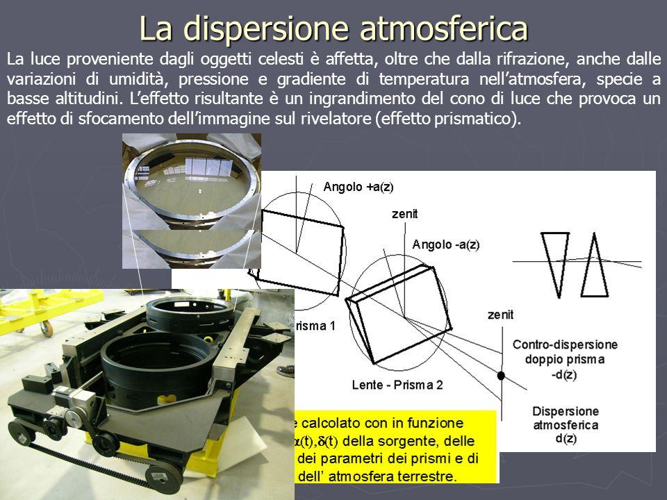 La dispersione atmosferica La luce proveniente dagli oggetti celesti è affetta, oltre che dalla rifrazione, anche dalle variazioni di umidità, pressio