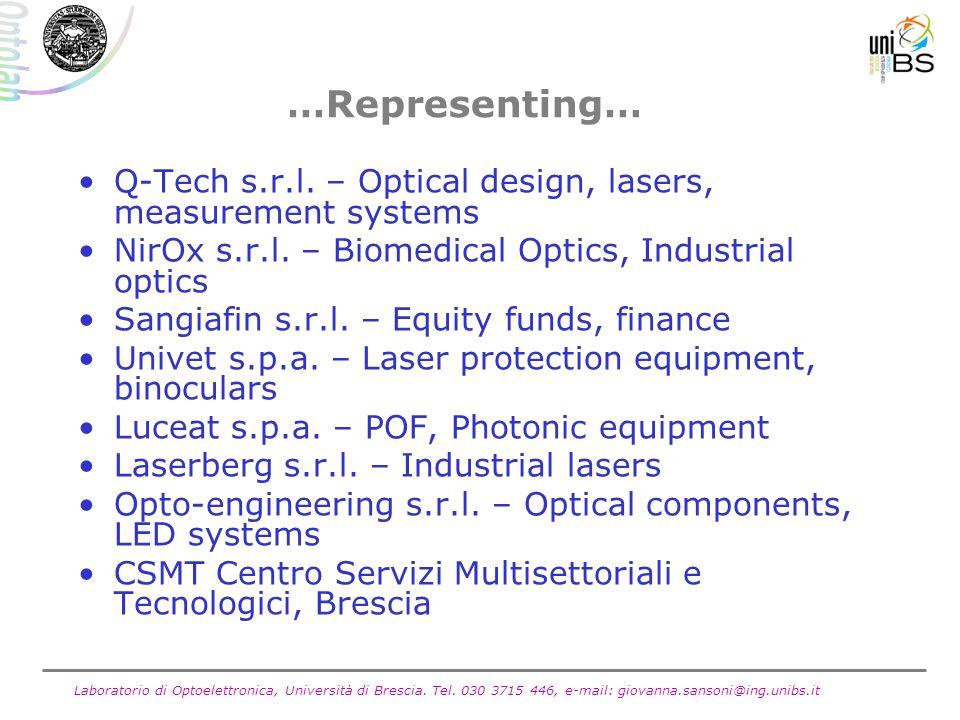 Laboratorio di Optoelettronica, Università di Brescia. Tel. 030 3715 446, e-mail: giovanna.sansoni@ing.unibs.it …Representing… Q-Tech s.r.l. – Optical
