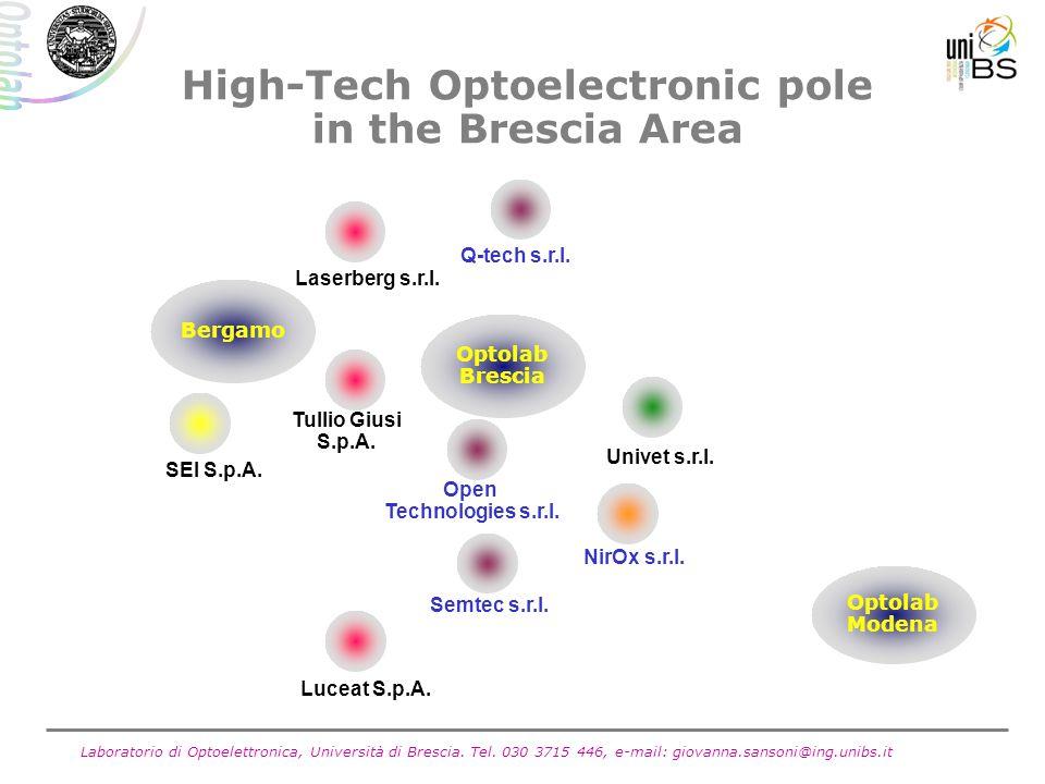 Laboratorio di Optoelettronica, Università di Brescia. Tel. 030 3715 446, e-mail: giovanna.sansoni@ing.unibs.it High-Tech Optoelectronic pole in the B