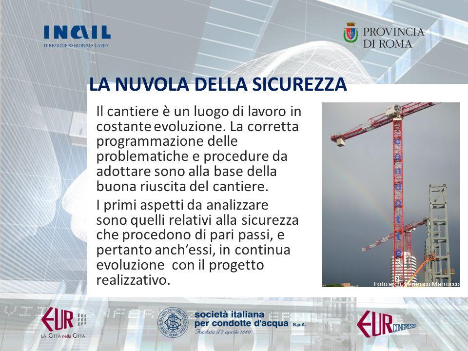 DIREZIONE REGIONALE LAZIO LA NUVOLA DELLA SICUREZZA Le opere in c.a.