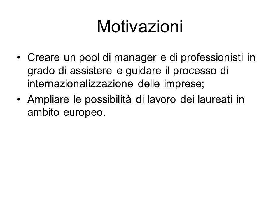 Motivazioni Creare un pool di manager e di professionisti in grado di assistere e guidare il processo di internazionalizzazione delle imprese; Ampliare le possibilità di lavoro dei laureati in ambito europeo.