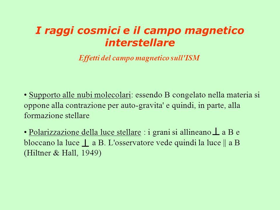 I raggi cosmici e il campo magnetico interstellare Effetti del campo magnetico sull ISM Supporto alle nubi molecolari: essendo B congelato nella materia si oppone alla contrazione per auto-gravita e quindi, in parte, alla formazione stellare Polarizzazione della luce stellare : i grani si allineano a B e bloccano la luce a B.