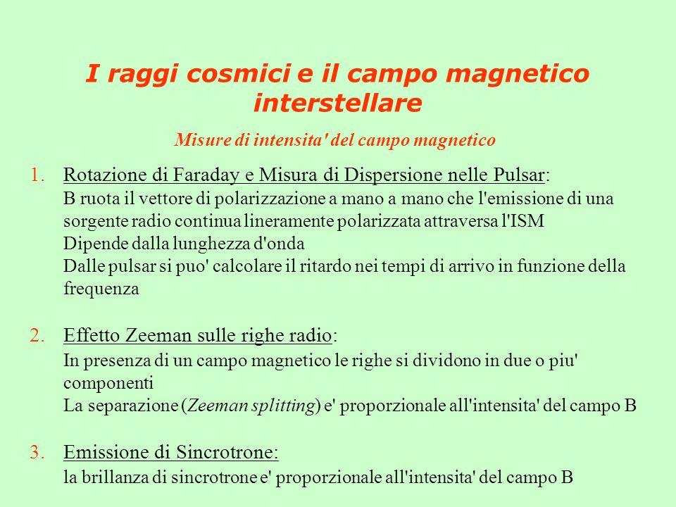 I raggi cosmici e il campo magnetico interstellare Misure di intensita del campo magnetico 1.Rotazione di Faraday e Misura di Dispersione nelle Pulsar: B ruota il vettore di polarizzazione a mano a mano che l emissione di una sorgente radio continua lineramente polarizzata attraversa l ISM Dipende dalla lunghezza d onda Dalle pulsar si puo calcolare il ritardo nei tempi di arrivo in funzione della frequenza 2.Effetto Zeeman sulle righe radio: In presenza di un campo magnetico le righe si dividono in due o piu componenti La separazione (Zeeman splitting) e proporzionale all intensita del campo B 3.Emissione di Sincrotrone: la brillanza di sincrotrone e proporzionale all intensita del campo B