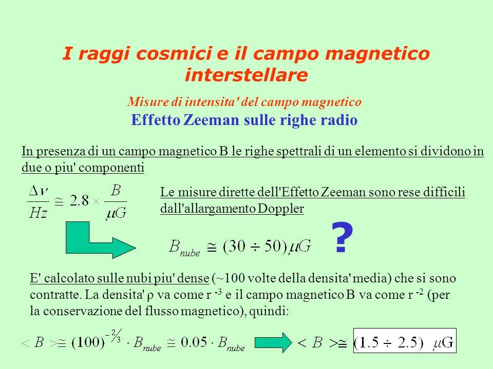 I raggi cosmici e il campo magnetico interstellare Misure di intensita del campo magnetico Effetto Zeeman sulle righe radio In presenza di un campo magnetico B le righe spettrali di un elemento si dividono in due o piu componenti Le misure dirette dell Effetto Zeeman sono rese difficili dall allargamento Doppler .