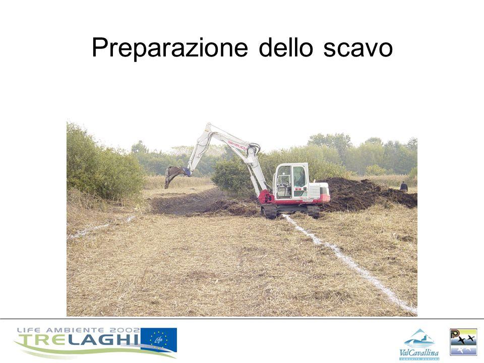 Preparazione dello scavo
