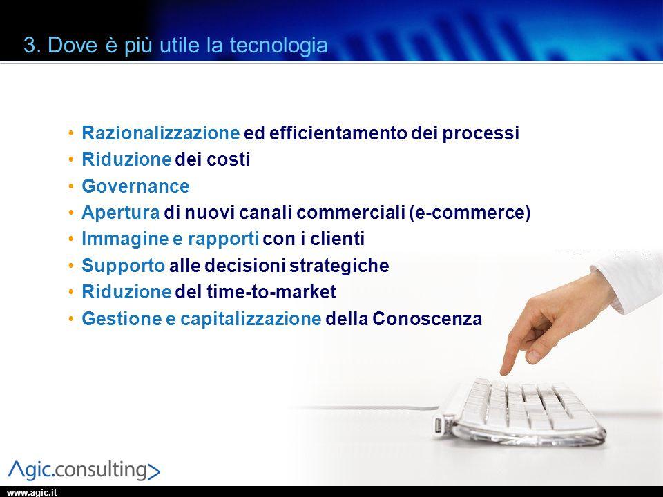 www.agic.it 3. Dove è più utile la tecnologia Razionalizzazione ed efficientamento dei processi Riduzione dei costi Governance Apertura di nuovi canal