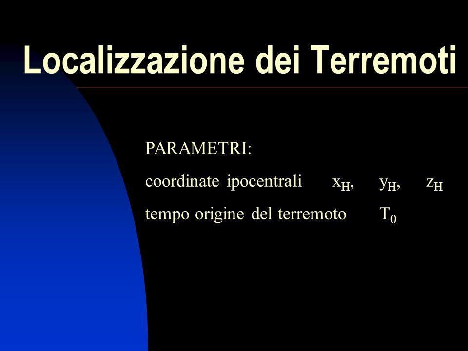 Localizzazione dei Terremoti PARAMETRI: coordinate ipocentralix H,y H,z H tempo origine del terremotoT 0