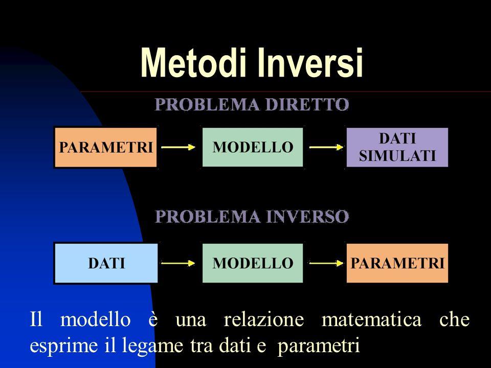 Metodi Inversi Il modello è una relazione matematica che esprime il legame tra dati e parametri
