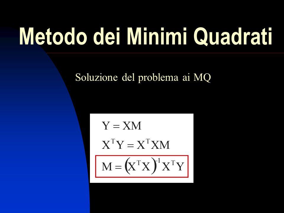 Metodo dei Minimi Quadrati Soluzione del problema ai MQ