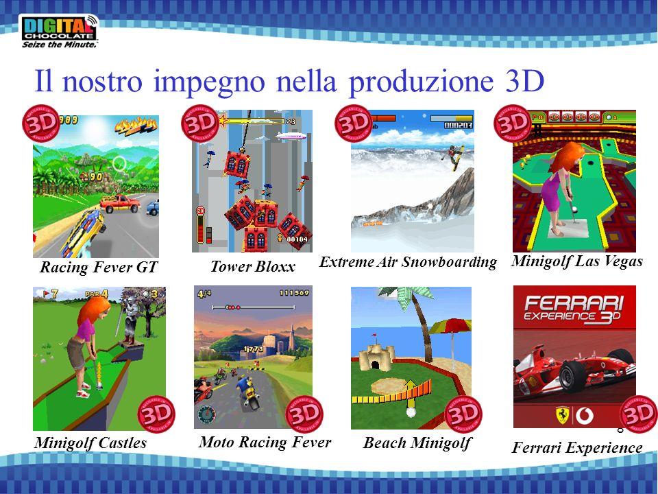 8 Il nostro impegno nella produzione 3D Minigolf Castles Racing Fever GT Tower Bloxx Extreme Air Snowboarding Beach Minigolf Moto Racing Fever Ferrari