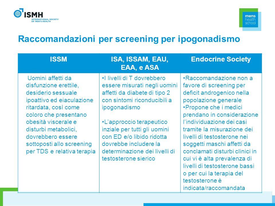 Raccomandazioni per screening per ipogonadismo ISSMISA, ISSAM, EAU, EAA, e ASA Endocrine Society Uomini affetti da disfunzione erettile, desiderio ses